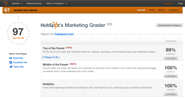 marketing grader hubspot