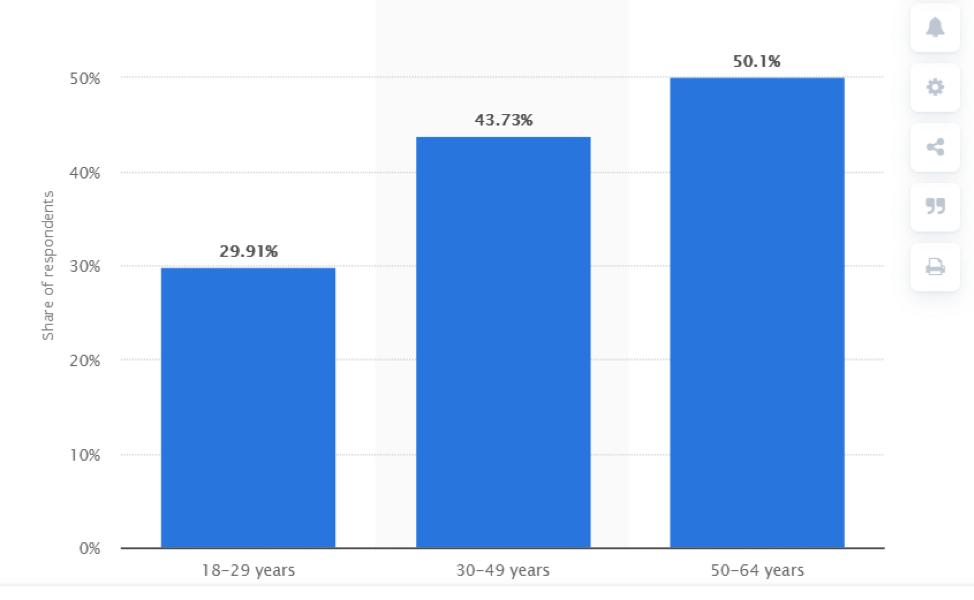 statista desktop stats