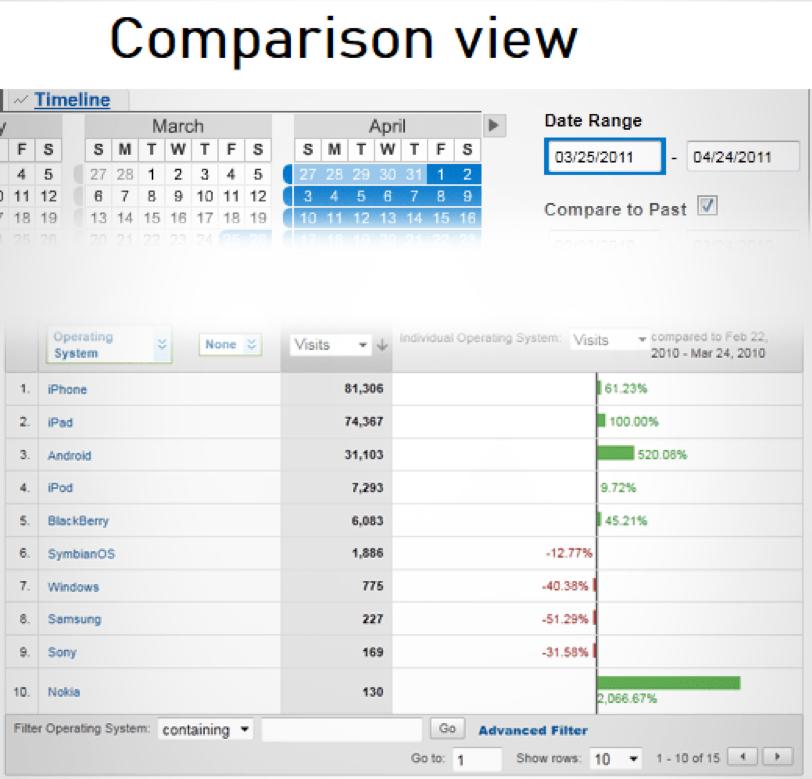 comparison view