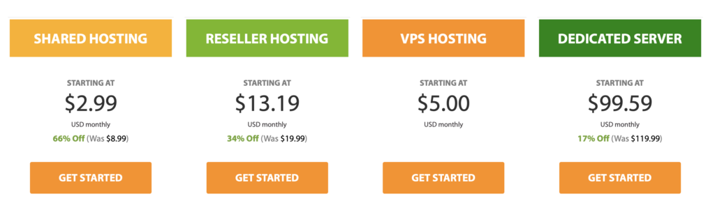 Snapshot of A2 Hosting Pricing