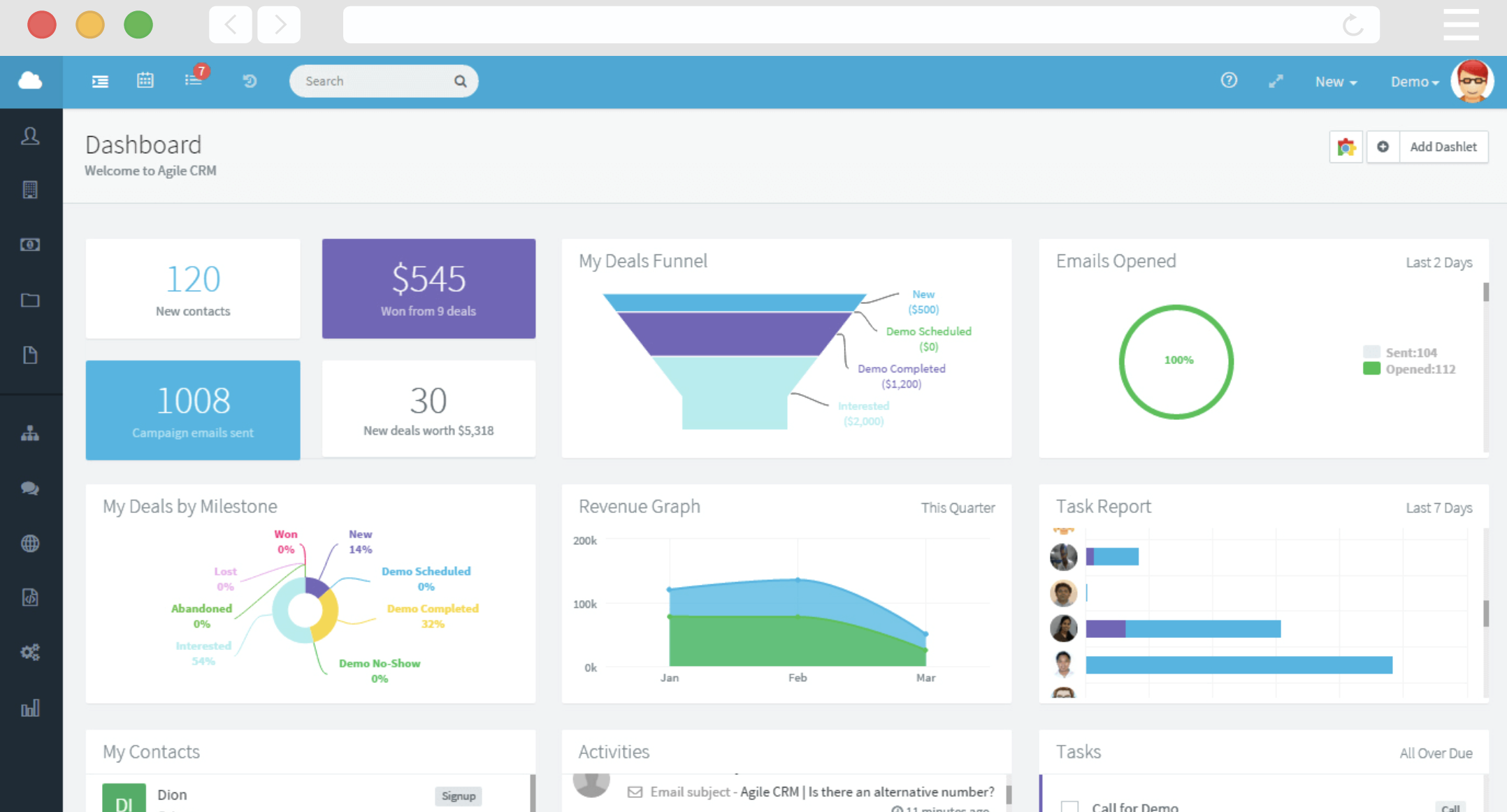 Agile CRM user-friendly dashboard report